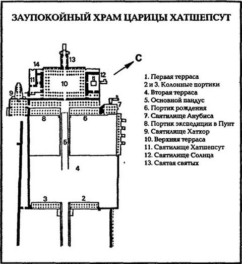 храм хатшепсут план