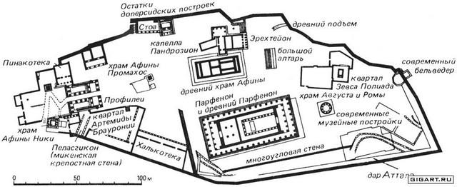 Схема акрополь и афины